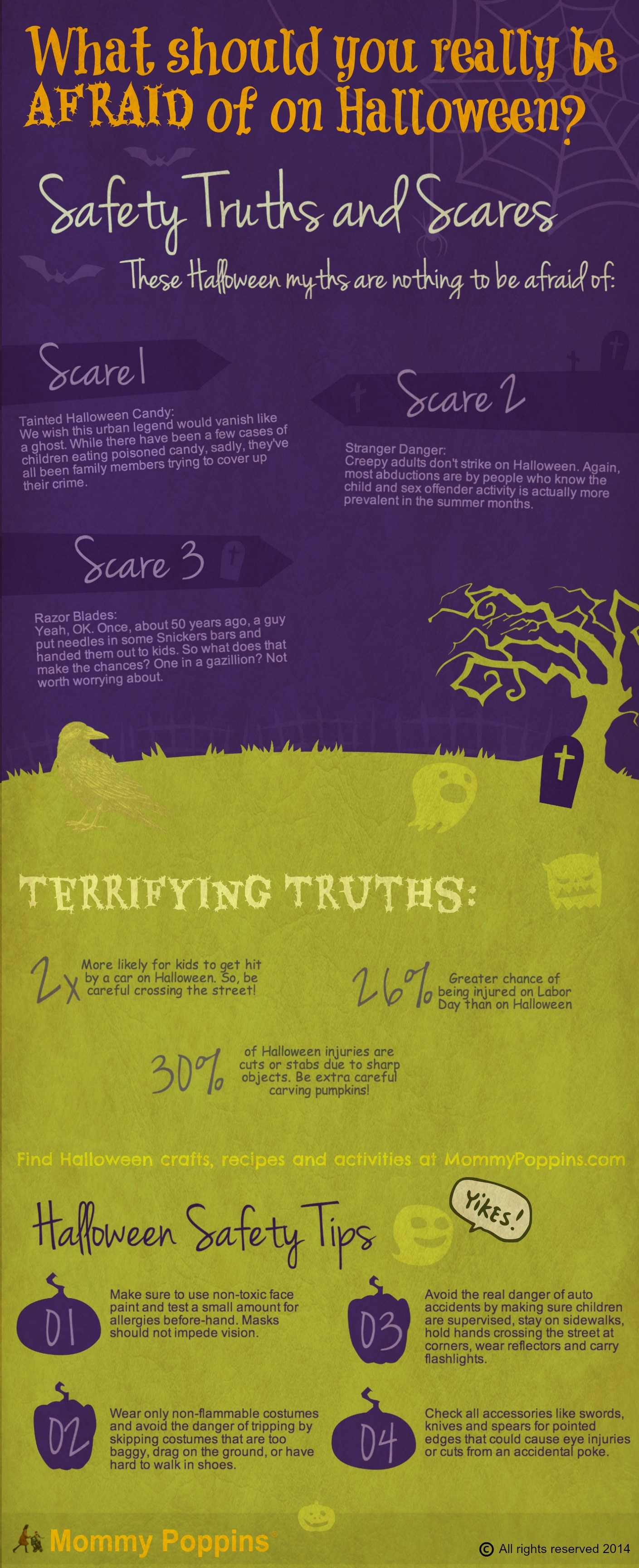 What Should Parents Really Be Scared of on Halloween? [Infographic ...